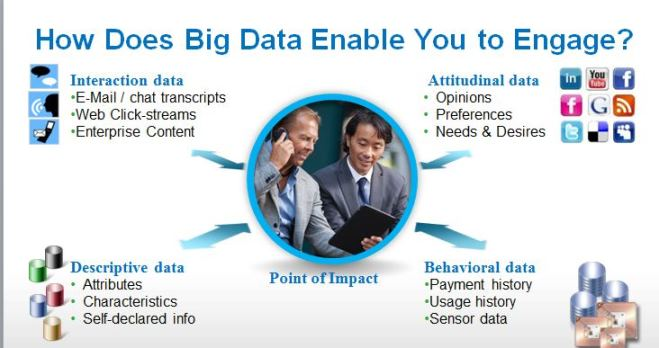 big-data-and-engagement